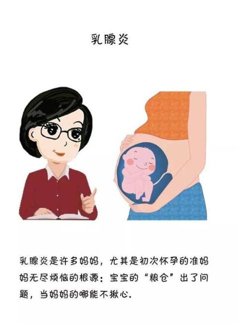 乳腺炎三大症状自查