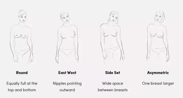女生不穿胸罩对胸型有影响吗?