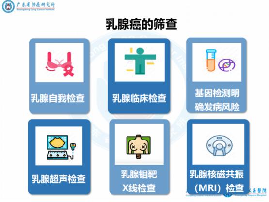 中国乳腺癌发病率居高不下,预测2021年患者将高达250万!